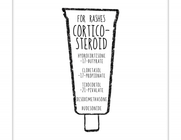 What Was Meant To Help You May Hurt You—Ease Up On The Topical Steroids