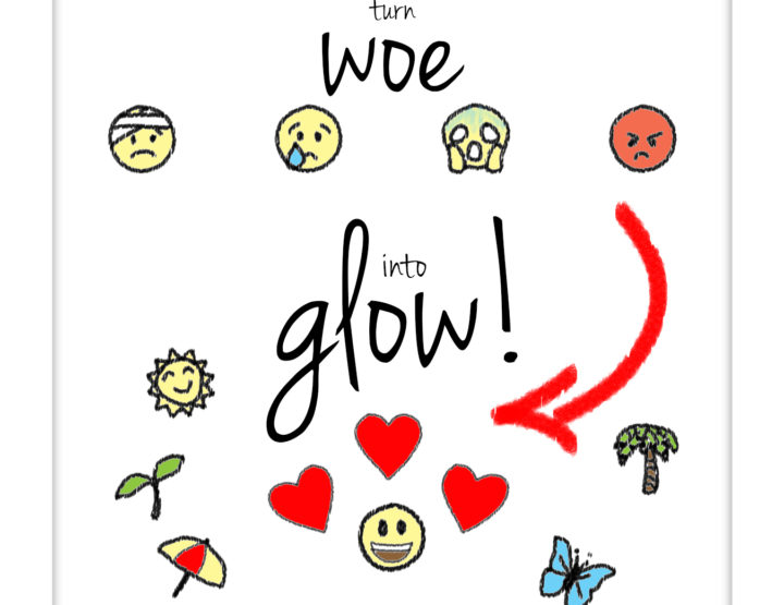 6 Steps To Turn WOE Into GLOW: There Is Hope For Desperate Skin!